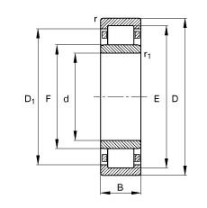 45 mm x 75 mm x 16 mm  FAG NU1009-M1 Rolamentos cilíndricos